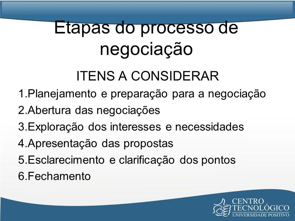 Etapas do processo de negociação ITENS A CONSIDERAR 1.Planejamento e preparação para a negociação 2.Abertura das negociações 3.Exploração dos interess