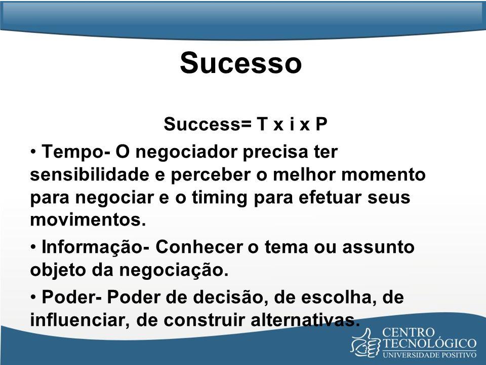 Sucesso Success= T x i x P Tempo- O negociador precisa ter sensibilidade e perceber o melhor momento para negociar e o timing para efetuar seus movime