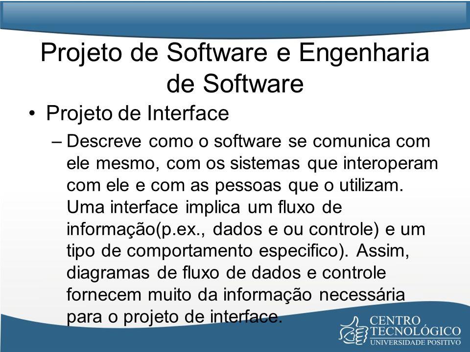 Projeto de Software e Engenharia de Software Projeto de Interface –Descreve como o software se comunica com ele mesmo, com os sistemas que interoperam