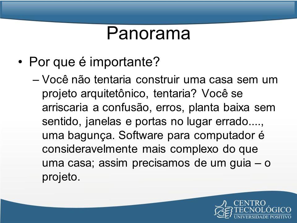 Panorama Quais são os passos.–O projeto tem início com um modelo de requisitos.