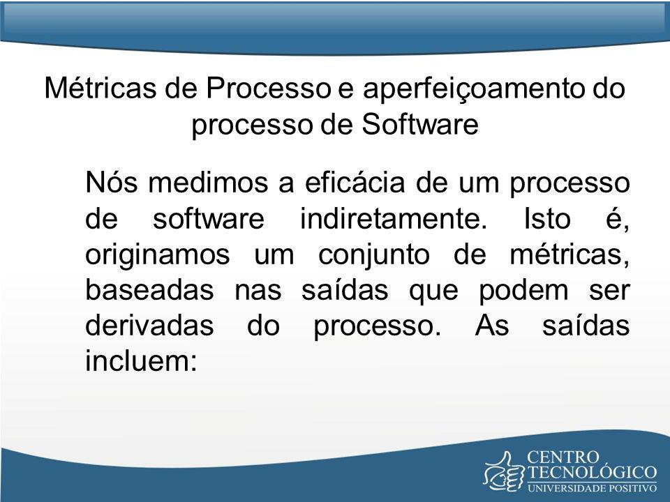 Métricas de Processo e aperfeiçoamento do processo de Software Nós medimos a eficácia de um processo de software indiretamente.