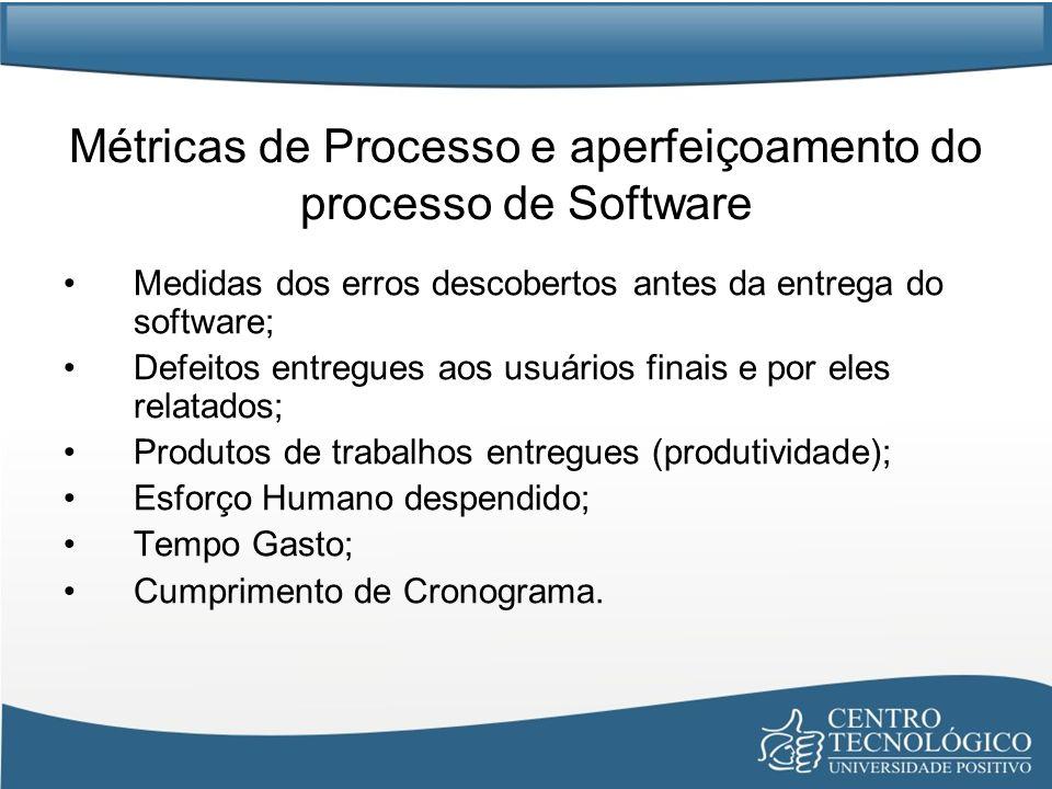 Métricas de Processo e aperfeiçoamento do processo de Software Medidas dos erros descobertos antes da entrega do software; Defeitos entregues aos usuários finais e por eles relatados; Produtos de trabalhos entregues (produtividade); Esforço Humano despendido; Tempo Gasto; Cumprimento de Cronograma.