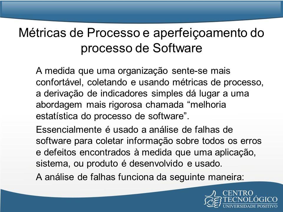 Métricas de Processo e aperfeiçoamento do processo de Software A medida que uma organização sente-se mais confortável, coletando e usando métricas de processo, a derivação de indicadores simples dá lugar a uma abordagem mais rigorosa chamada melhoria estatística do processo de software.