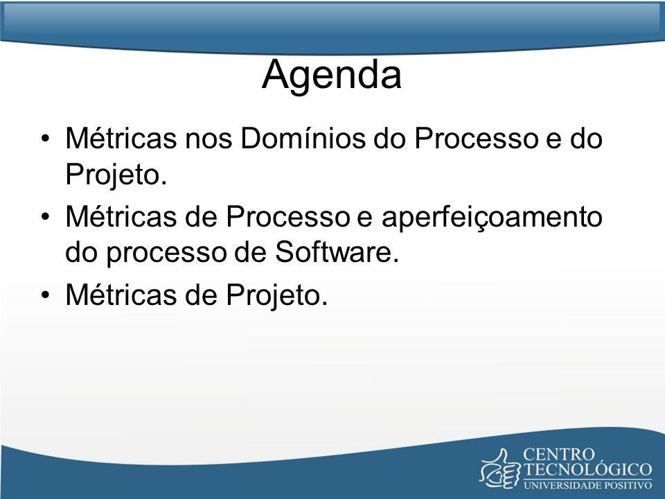 Agenda Métricas nos Domínios do Processo e do Projeto.