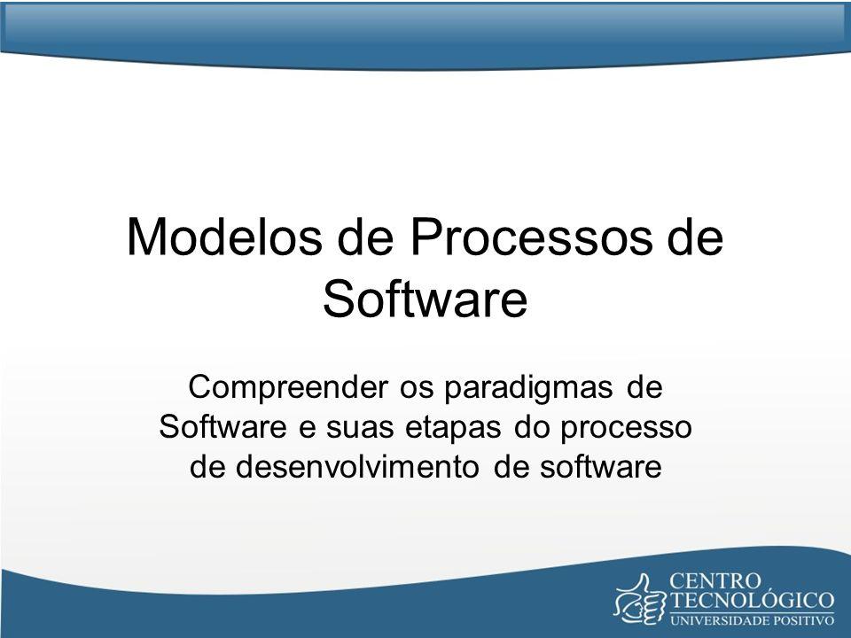 Agenda Introdução Modelo Sequencial Linear Modelo de Prototipagem Bibliografia.