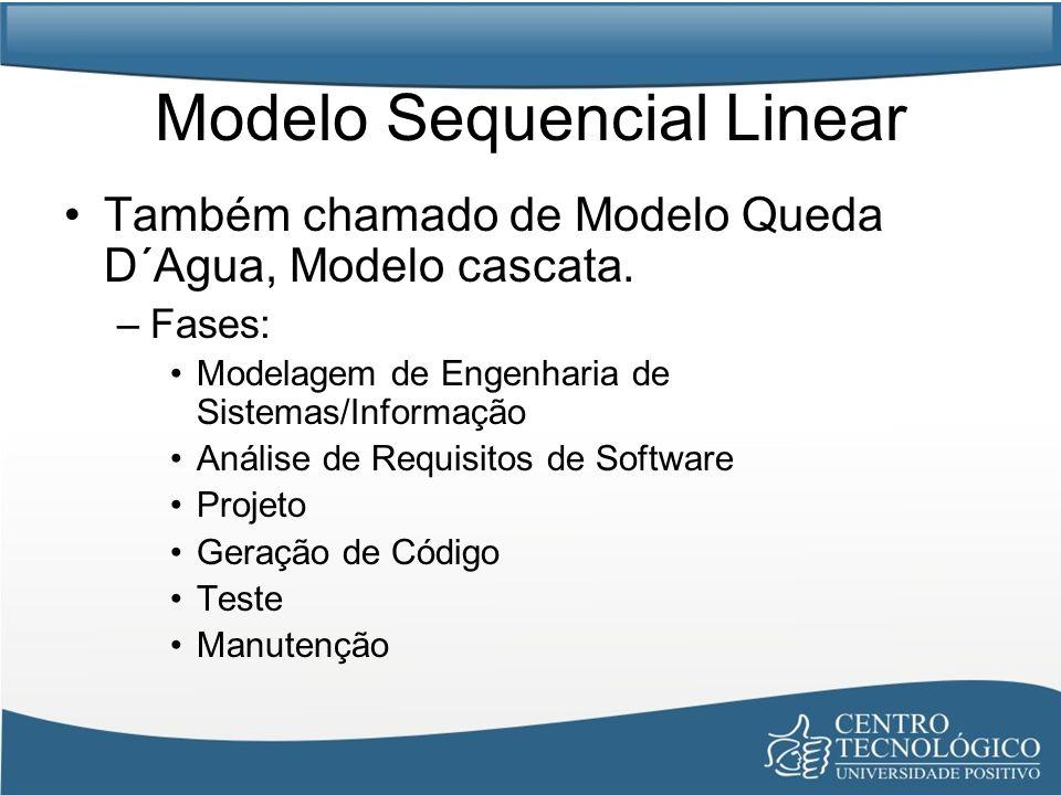Modelo Clássico Cascata: Requer uma abordagem sistemática, sequencial: Engenharia de Sistemas Análise Projeto Codificação Teste Manutenção