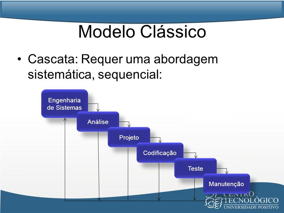 Características do Modelo.