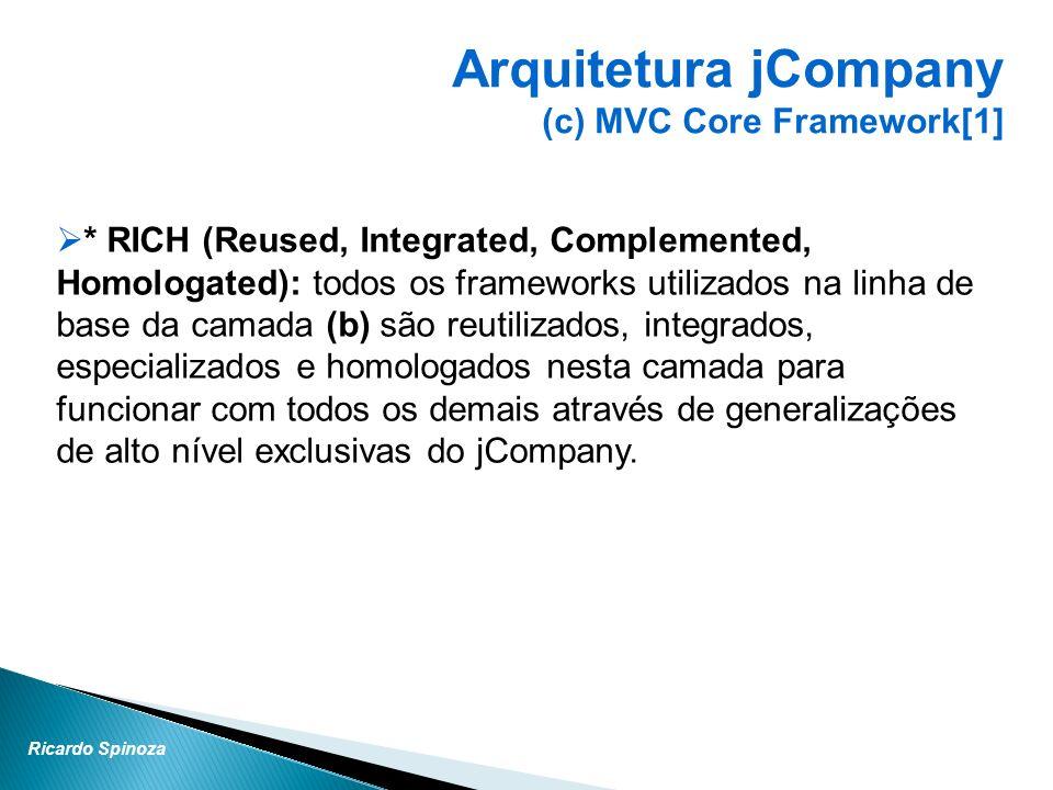Ricardo Spinoza * RICH (Reused, Integrated, Complemented, Homologated): todos os frameworks utilizados na linha de base da camada (b) são reutilizados
