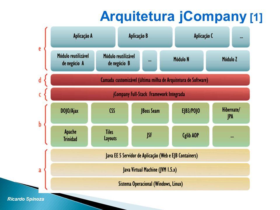 Ricardo Spinoza O jCompany FS Framework é Java EE 5 Full Compliant.