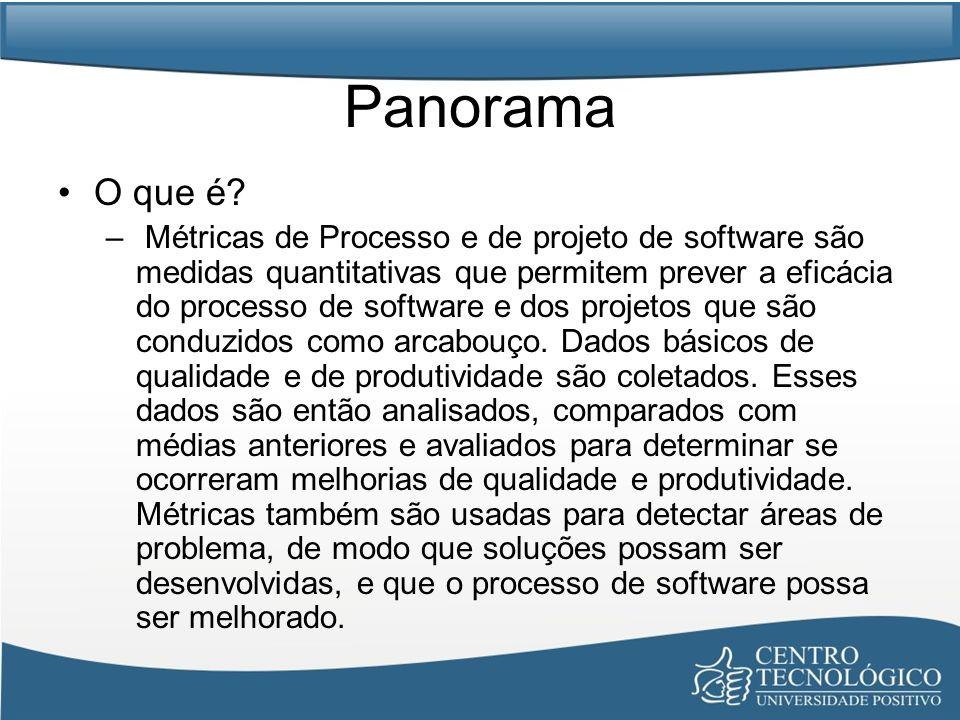 Panorama O que é? – Métricas de Processo e de projeto de software são medidas quantitativas que permitem prever a eficácia do processo de software e d