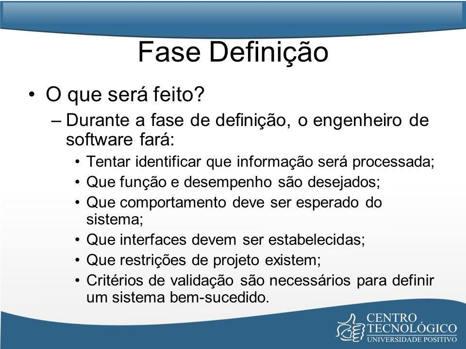 Fase Definição O que será feito? –Durante a fase de definição, o engenheiro de software fará: Tentar identificar que informação será processada; Que f
