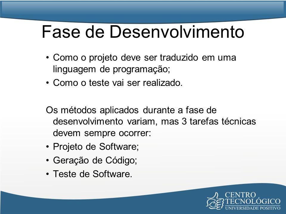 Fase de Desenvolvimento Como o projeto deve ser traduzido em uma linguagem de programação; Como o teste vai ser realizado. Os métodos aplicados durant
