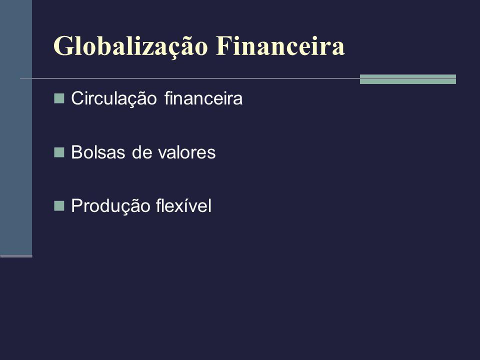 Globalização Financeira Circulação financeira Bolsas de valores Produção flexível