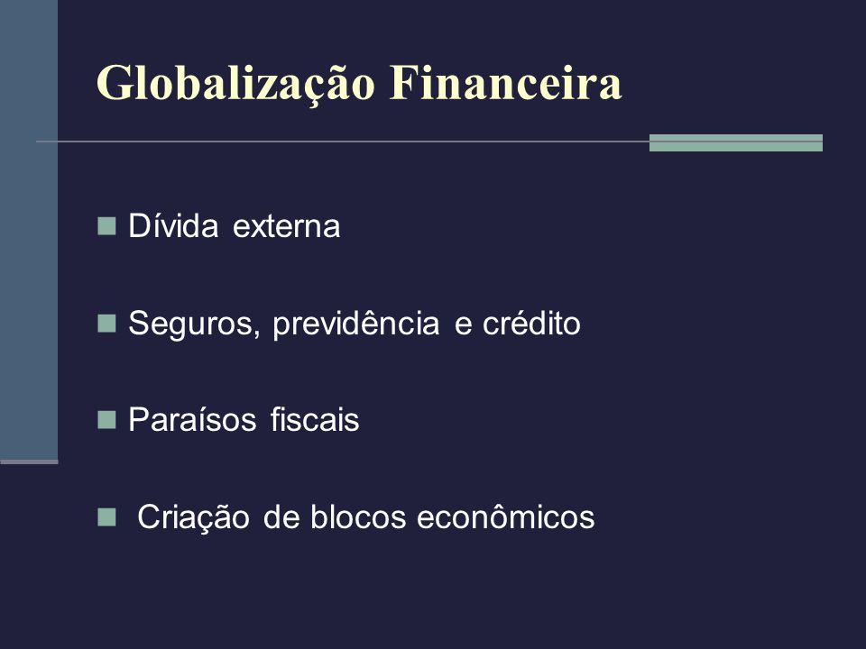 Globalização Financeira Dívida externa Seguros, previdência e crédito Paraísos fiscais Criação de blocos econômicos