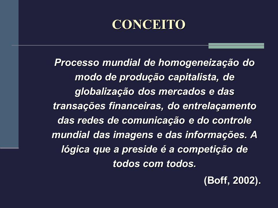 Processo mundial de homogeneização do modo de produção capitalista, de globalização dos mercados e das transações financeiras, do entrelaçamento das r