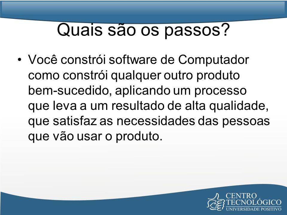 Aplicações de Software Software de Tempo Real.