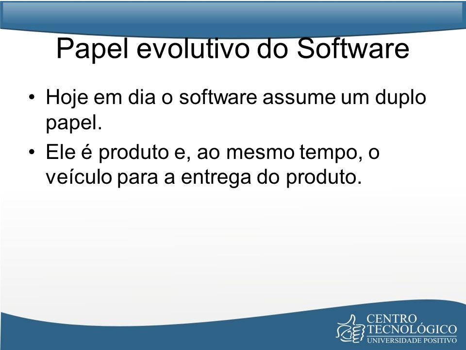 Papel Evolutivo do Software Como produto ele disponibiliza o potencial de computação presente no computador, ou mais amplamente, numa rede de computadores acessível pelo hardware local.