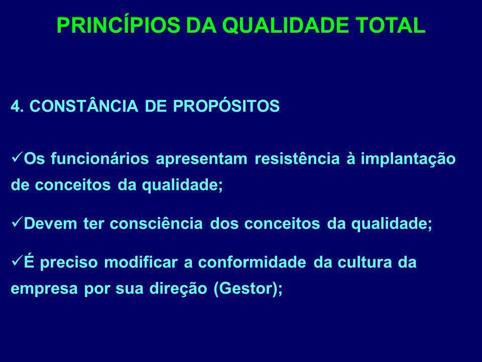 4. CONSTÂNCIA DE PROPÓSITOS Os funcionários apresentam resistência à implantação de conceitos da qualidade; Devem ter consciência dos conceitos da qua