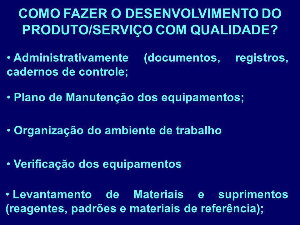 COMO FAZER O DESENVOLVIMENTO DO PRODUTO/SERVIÇO COM QUALIDADE? Organização do ambiente de trabalho Administrativamente (documentos, registros, caderno