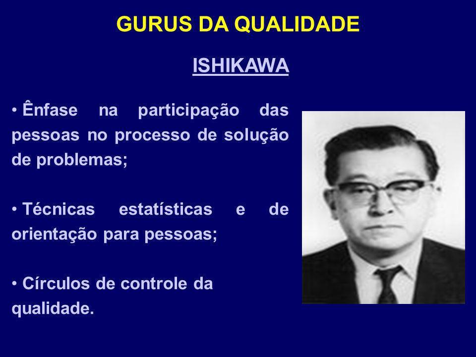 ISHIKAWA Ênfase na participação das pessoas no processo de solução de problemas; Técnicas estatísticas e de orientação para pessoas; Círculos de contr