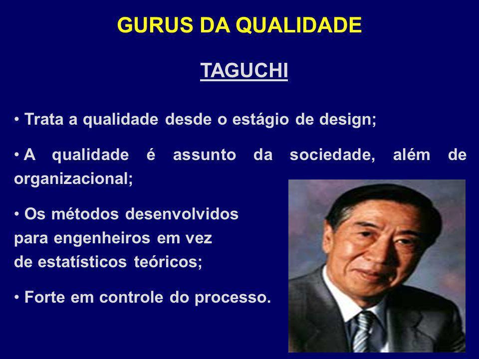 TAGUCHI Trata a qualidade desde o estágio de design; A qualidade é assunto da sociedade, além de organizacional; Os métodos desenvolvidos para engenhe