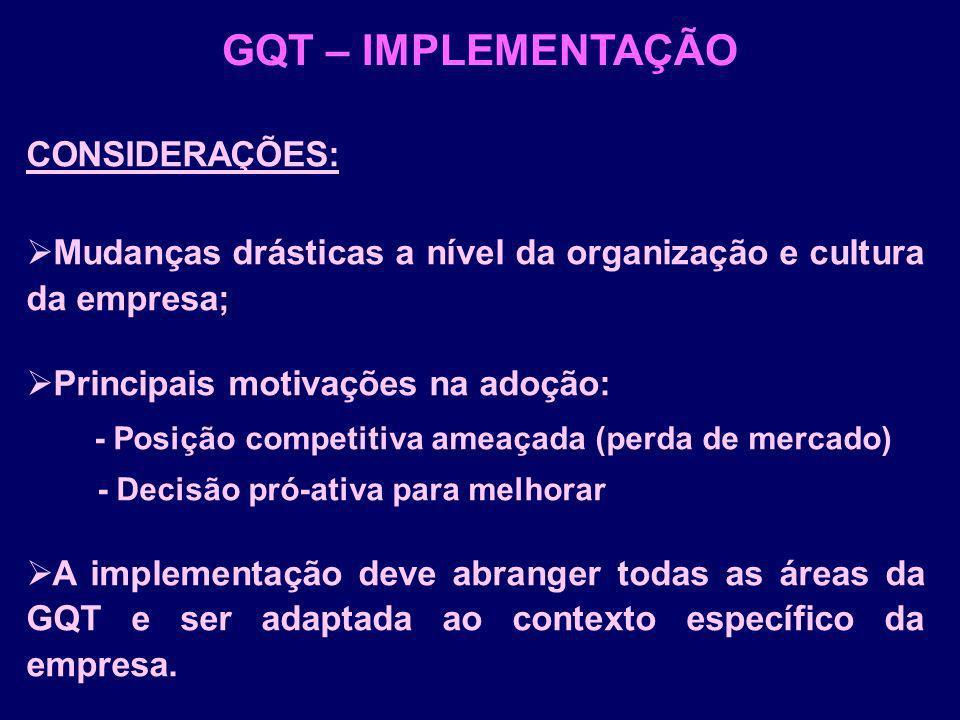 GQT – IMPLEMENTAÇÃO CONSIDERAÇÕES: Mudanças drásticas a nível da organização e cultura da empresa; Principais motivações na adoção: - Posição competit
