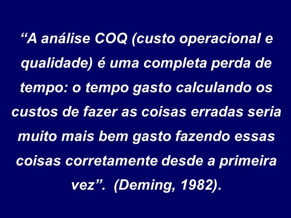 A análise COQ (custo operacional e qualidade) é uma completa perda de tempo: o tempo gasto calculando os custos de fazer as coisas erradas seria muito