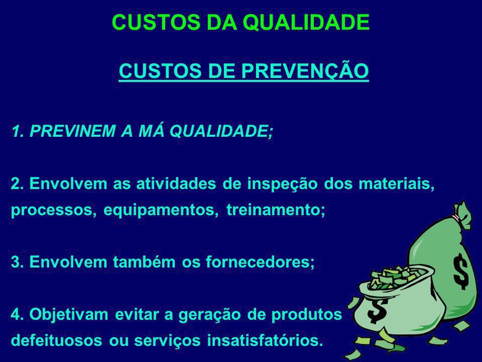CUSTOS DE PREVENÇÃO 1. PREVINEM A MÁ QUALIDADE; 2. Envolvem as atividades de inspeção dos materiais, processos, equipamentos, treinamento; 3. Envolvem