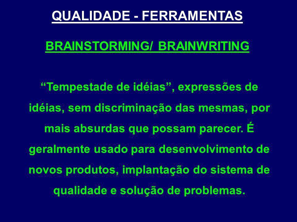 QUALIDADE - FERRAMENTAS BRAINSTORMING/ BRAINWRITING Tempestade de idéias, expressões de idéias, sem discriminação das mesmas, por mais absurdas que po