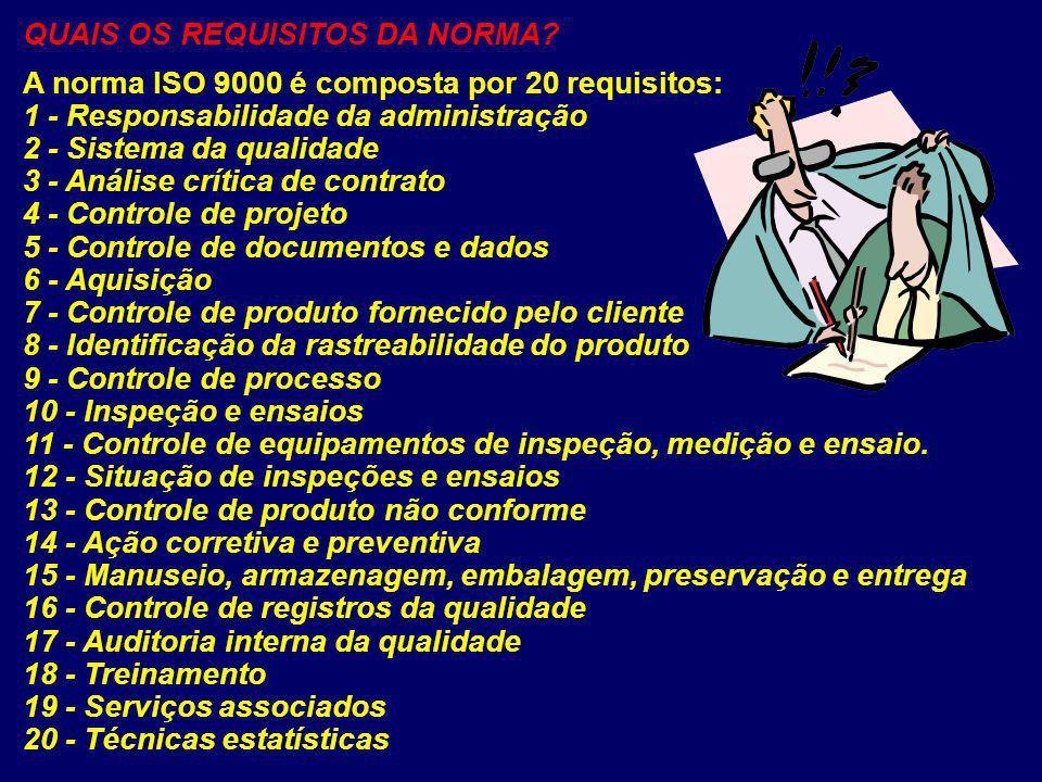 QUAIS OS REQUISITOS DA NORMA? A norma ISO 9000 é composta por 20 requisitos: 1 - Responsabilidade da administração 2 - Sistema da qualidade 3 - Anális