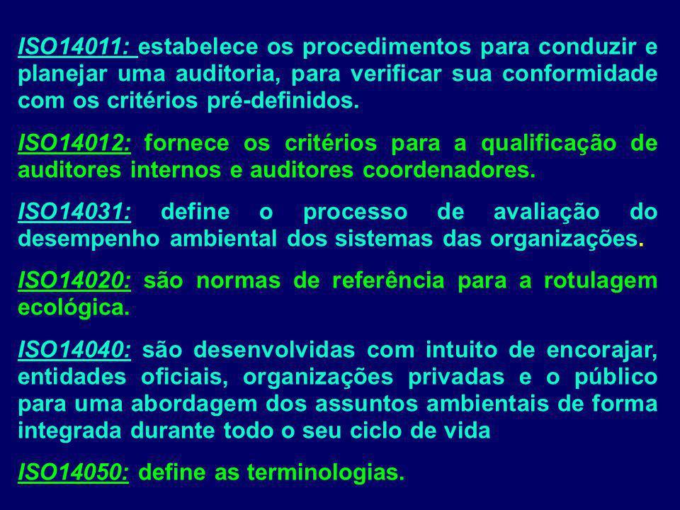 ISO14011: estabelece os procedimentos para conduzir e planejar uma auditoria, para verificar sua conformidade com os critérios pré-definidos. ISO14012