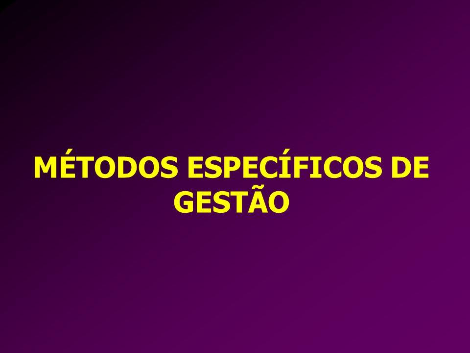 MÉTODOS ESPECÍFICOS DE GESTÃO