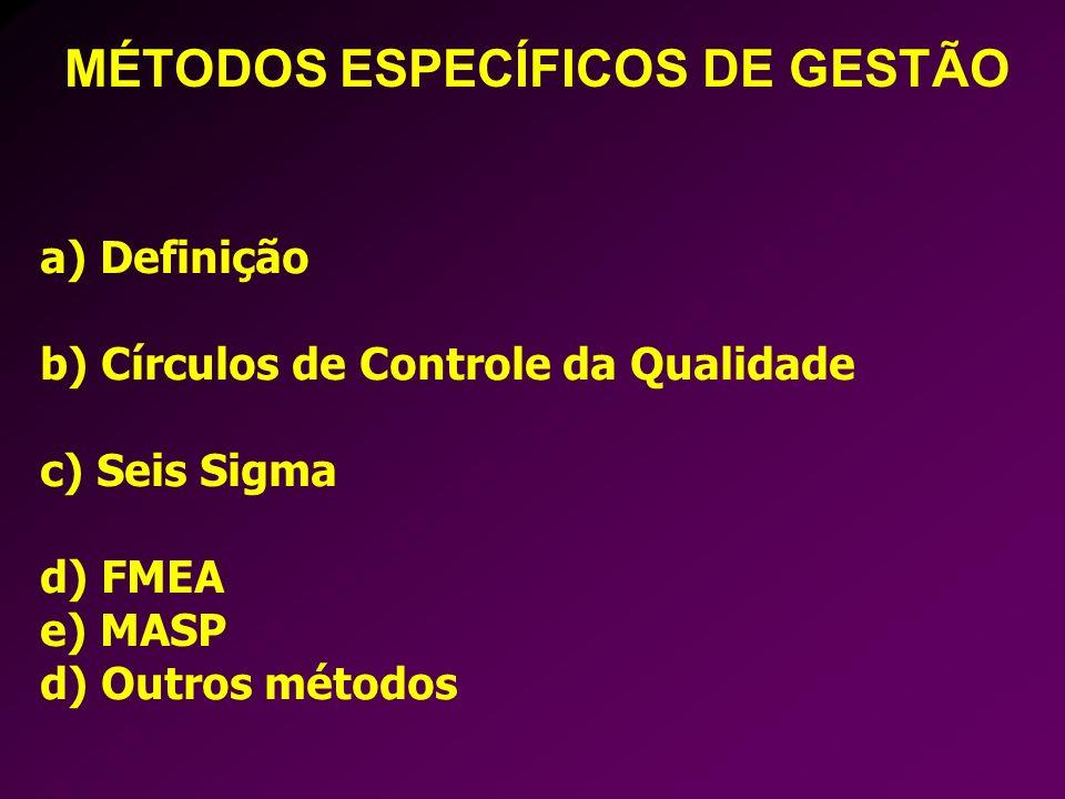 a) Definição b) Círculos de Controle da Qualidade c) Seis Sigma d) FMEA e) MASP d) Outros métodos MÉTODOS ESPECÍFICOS DE GESTÃO