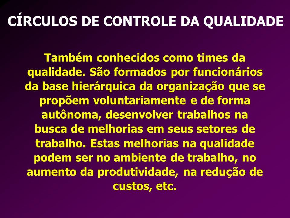 CÍRCULOS DE CONTROLE DA QUALIDADE Também conhecidos como times da qualidade. São formados por funcionários da base hierárquica da organização que se p