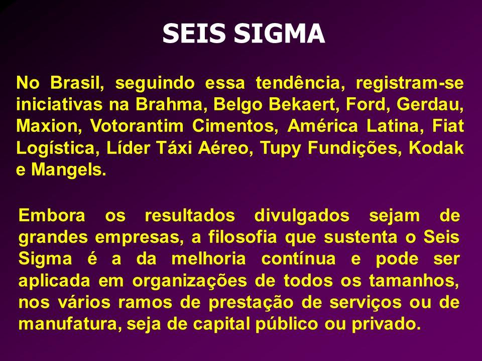 No Brasil, seguindo essa tendência, registram-se iniciativas na Brahma, Belgo Bekaert, Ford, Gerdau, Maxion, Votorantim Cimentos, América Latina, Fiat