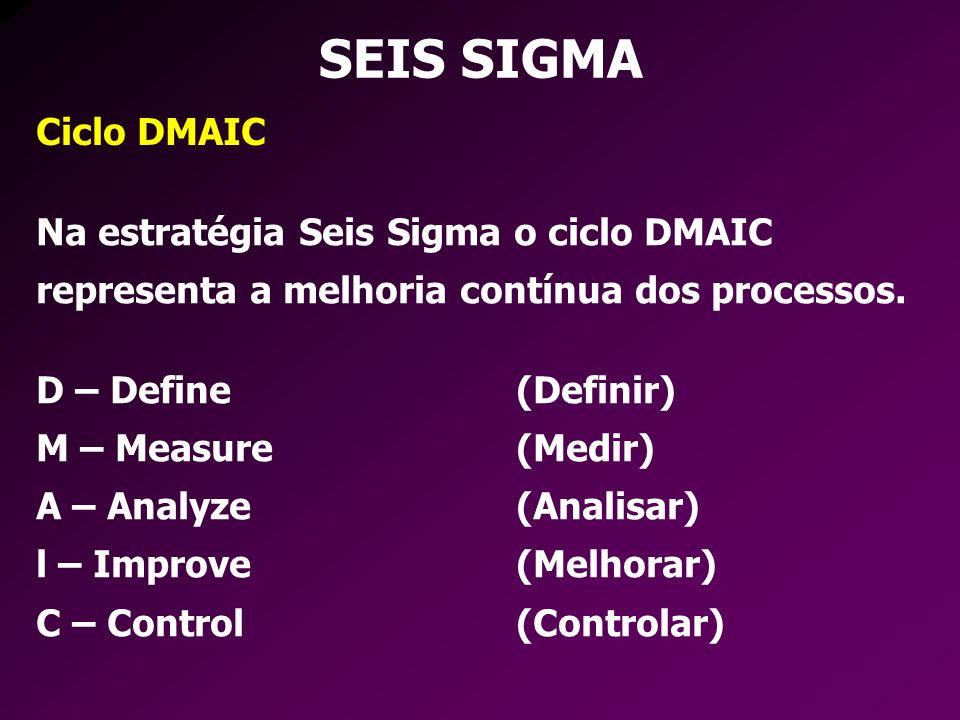SEIS SIGMA Ciclo DMAIC Na estratégia Seis Sigma o ciclo DMAIC representa a melhoria contínua dos processos. D – Define (Definir) M – Measure(Medir) A