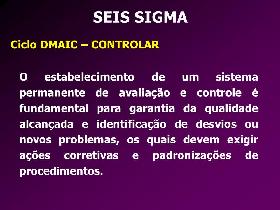 SEIS SIGMA Ciclo DMAIC – CONTROLAR O estabelecimento de um sistema permanente de avaliação e controle é fundamental para garantia da qualidade alcança