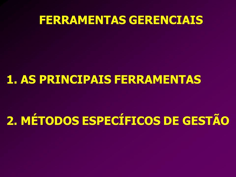 FERRAMENTAS GERENCIAIS 1. AS PRINCIPAIS FERRAMENTAS 2. MÉTODOS ESPECÍFICOS DE GESTÃO
