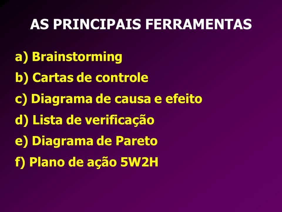 AS PRINCIPAIS FERRAMENTAS a) Brainstorming b) Cartas de controle c) Diagrama de causa e efeito d) Lista de verificação e) Diagrama de Pareto f) Plano