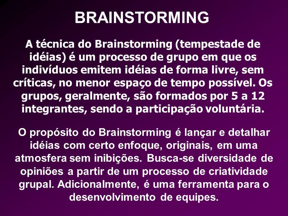 BRAINSTORMING A técnica do Brainstorming (tempestade de idéias) é um processo de grupo em que os indivíduos emitem idéias de forma livre, sem críticas