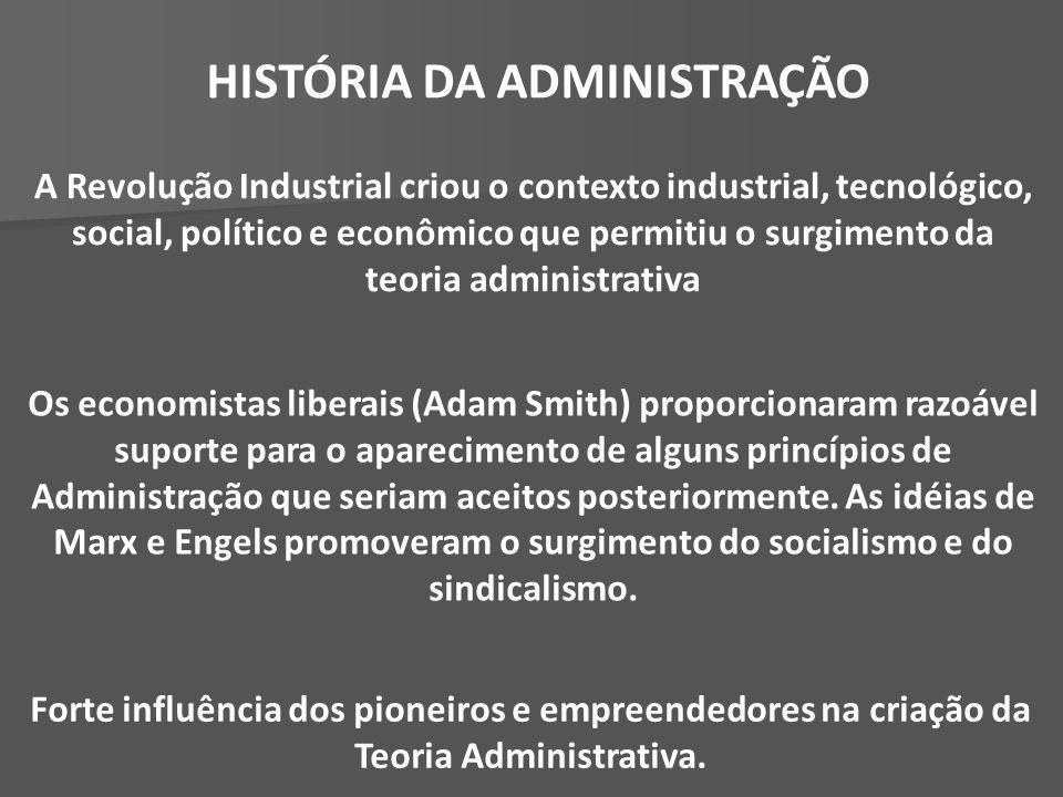 Forte influência dos pioneiros e empreendedores na criação da Teoria Administrativa.