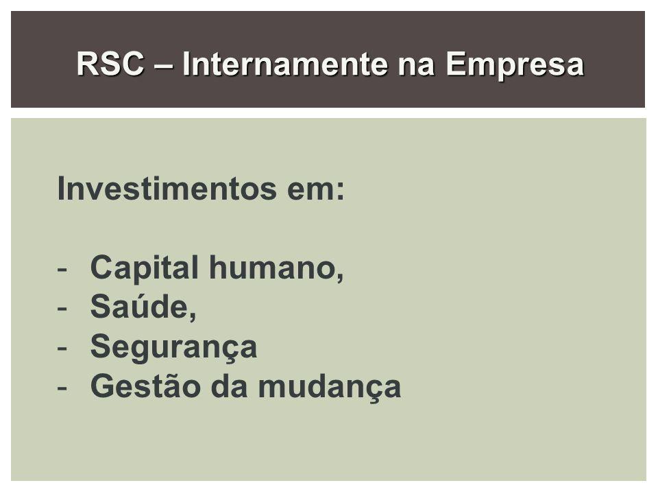 RSC – Externamente a Empresa Envolve: -Parceiros comerciais -Fornecedores -Clientes -Autoridades públicas -ONG que exercem a sua atividade junto das comunidades locais