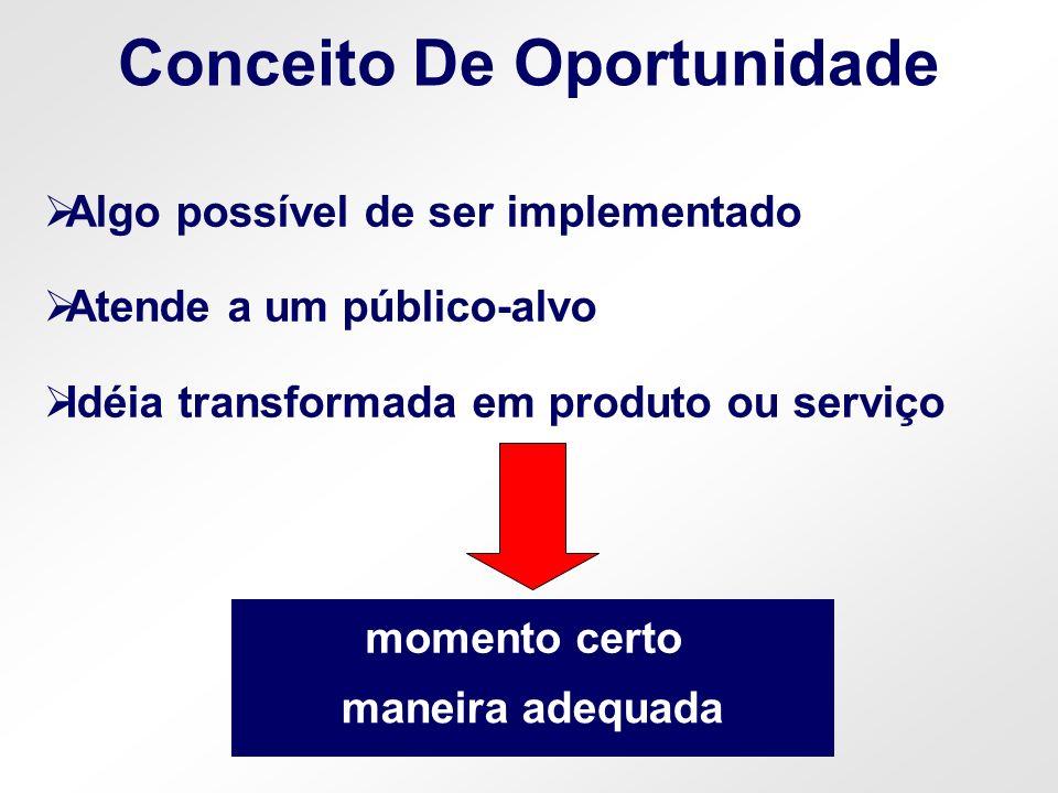 Conceito De Oportunidade Algo possível de ser implementado Atende a um público-alvo Idéia transformada em produto ou serviço momento certo maneira ade