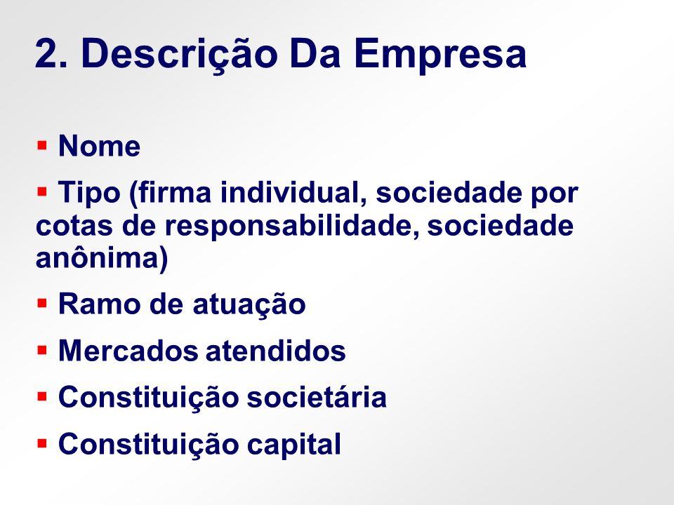 Nome Tipo (firma individual, sociedade por cotas de responsabilidade, sociedade anônima) Ramo de atuação Mercados atendidos Constituição societária Co