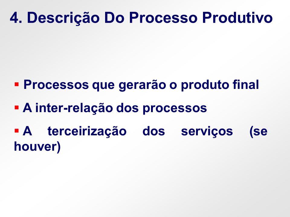 Processos que gerarão o produto final A inter-relação dos processos A terceirização dos serviços (se houver) 4. Descrição Do Processo Produtivo