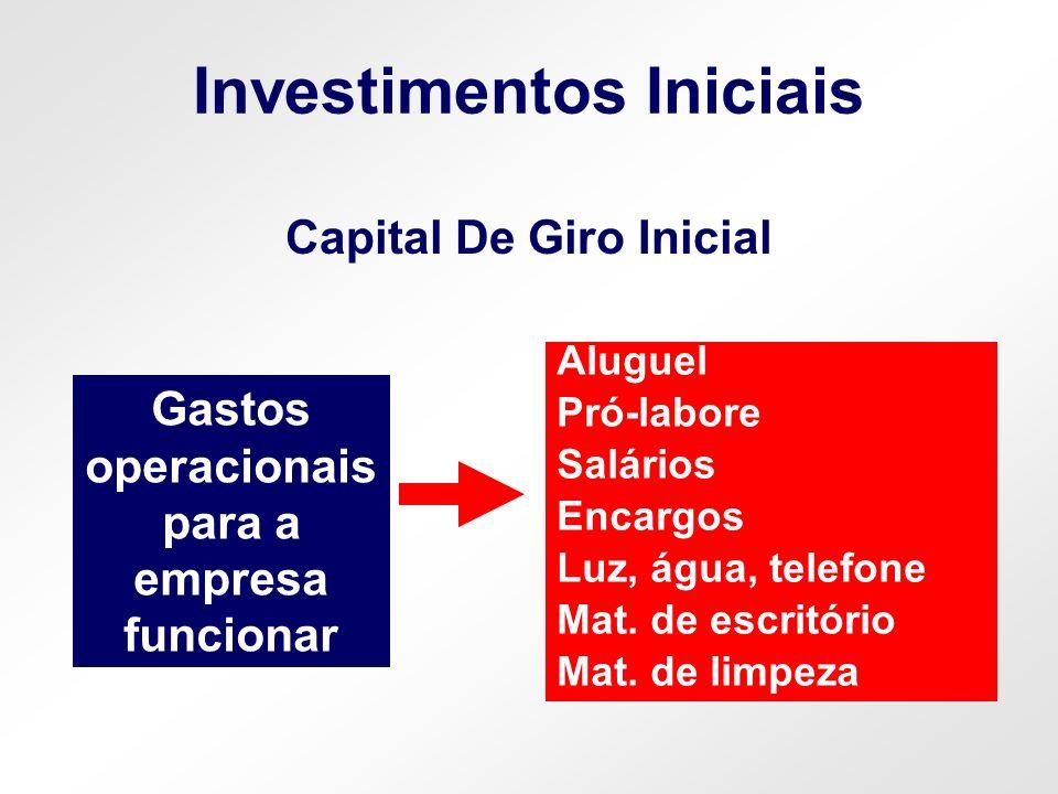 Investimentos Iniciais Capital De Giro Inicial Gastos operacionais para a empresa funcionar Aluguel Pró-labore Salários Encargos Luz, água, telefone M