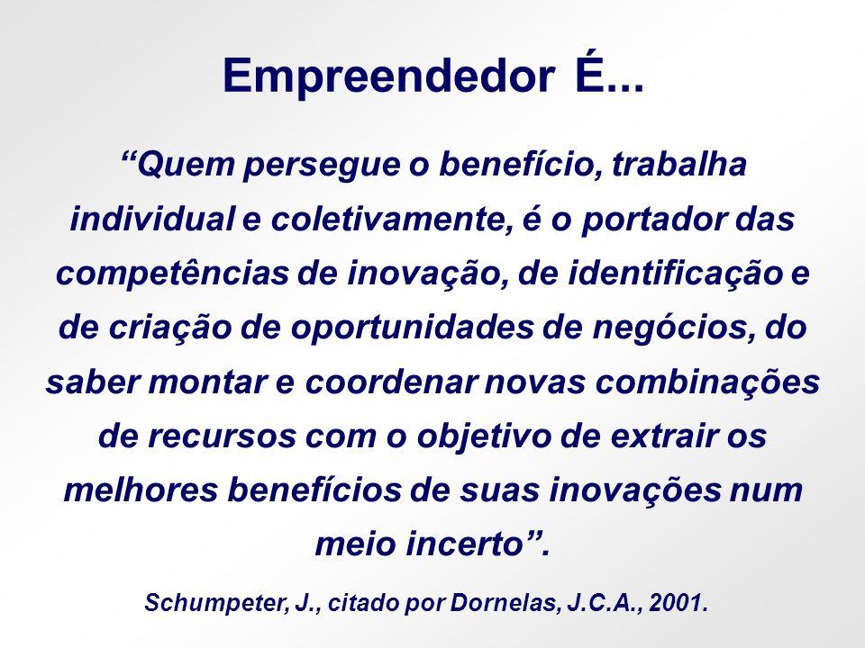Empreendedor É... Quem persegue o benefício, trabalha individual e coletivamente, é o portador das competências de inovação, de identificação e de cri
