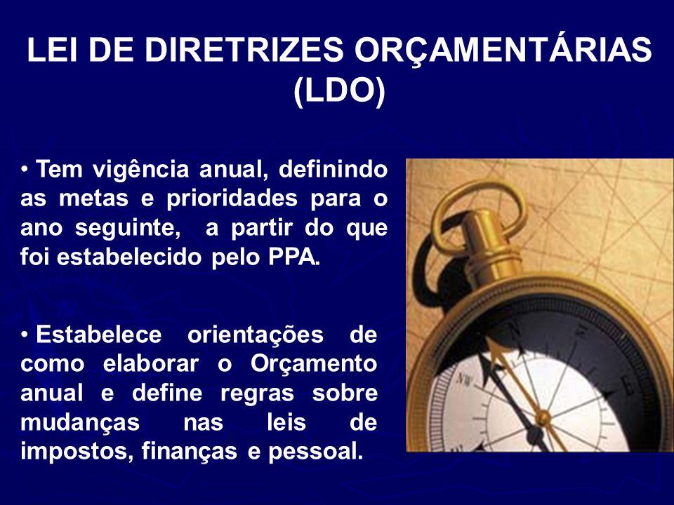 LEI DE DIRETRIZES ORÇAMENTÁRIAS (LDO) É encaminhada pelo Poder Executivo ao Congresso Nacional até oito meses e meio antes do final do exercício financeiro (+/-15 de abril) e deverá ser devolvida para sanção até o final da primeira sessão legislativa.