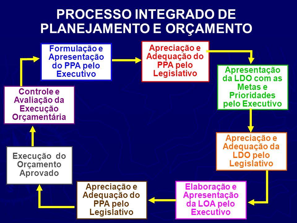 LEI DE RESPONSABILIDADE FISCAL LRF Lei Complementar nº 101/2000 art.