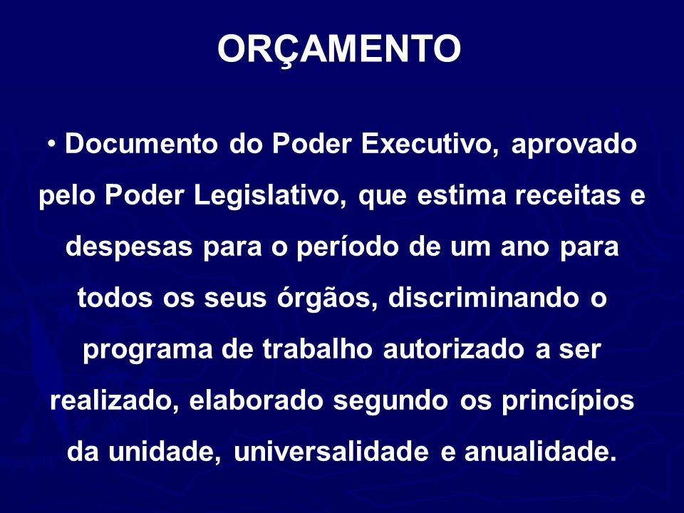 Do ponto de vista político, corresponde ao contrato formulado anualmente entre governo, administração e sociedade sobre as ações a serem implementadas pelo Poder Público.
